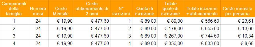 FIT624-Bergamo-Promozione-Orange-24-mesi